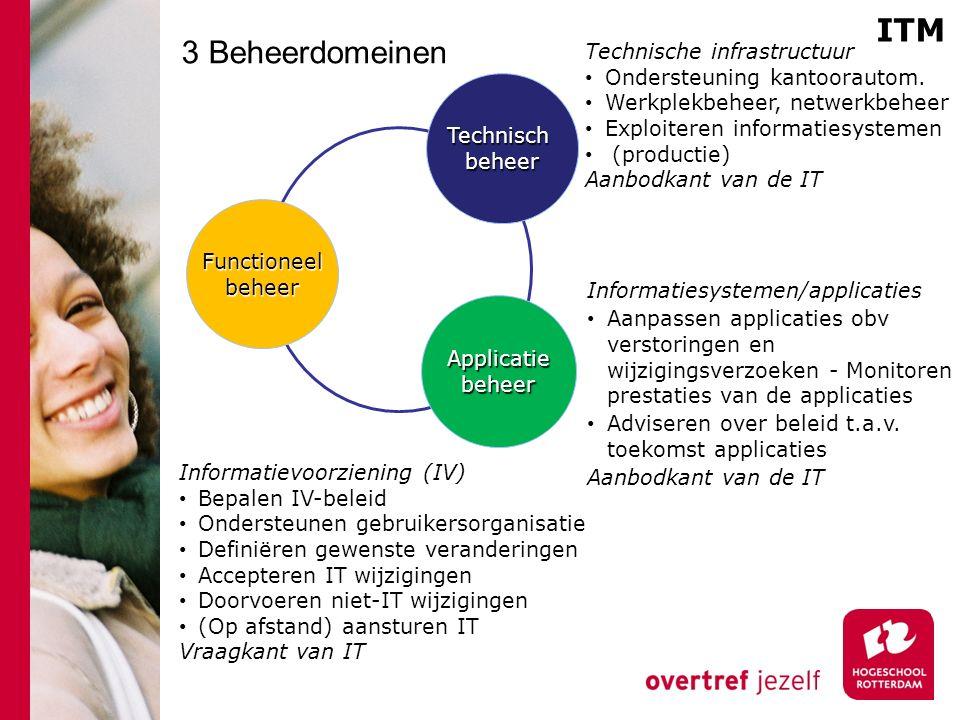 ITM 3 Beheerdomeinen Technische infrastructuur