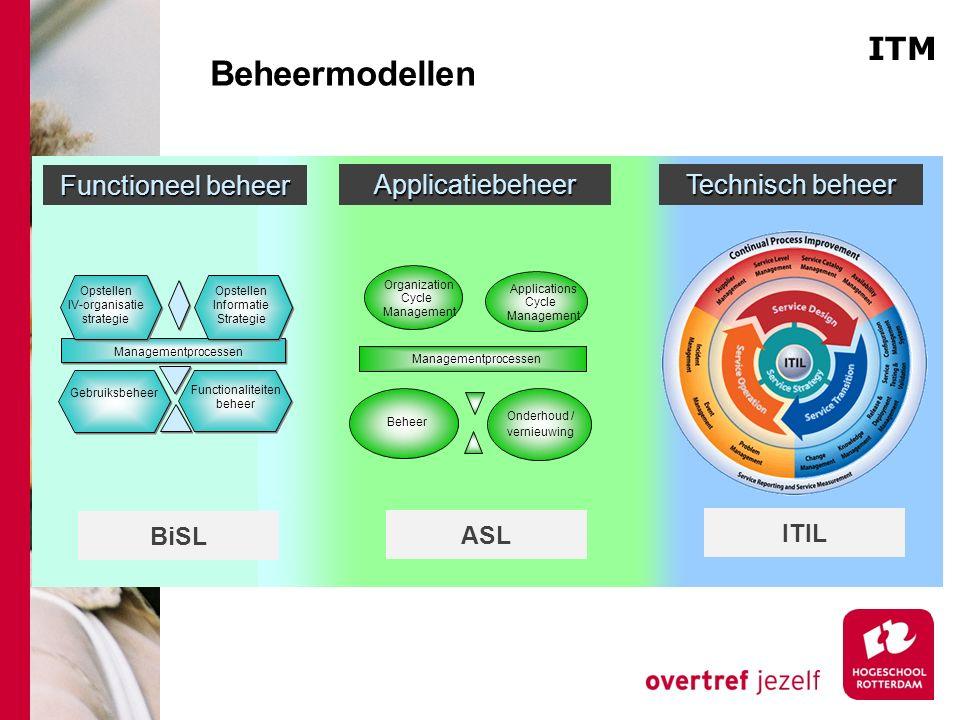 Beheermodellen ITM Functioneel beheer Applicatiebeheer