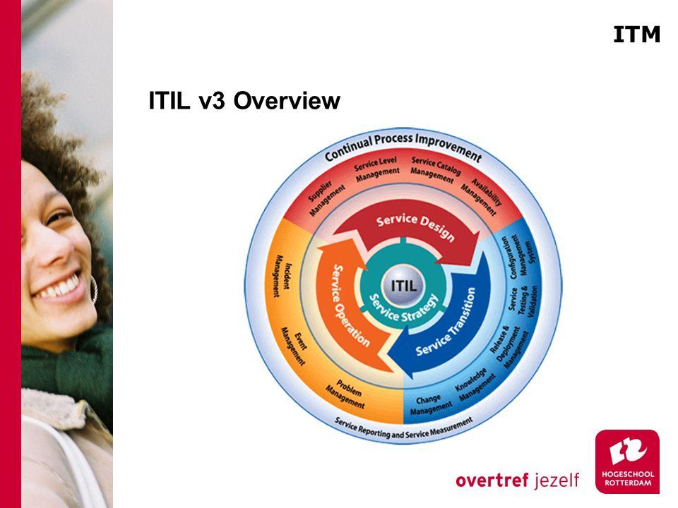 ITM ITIL v3 Overview