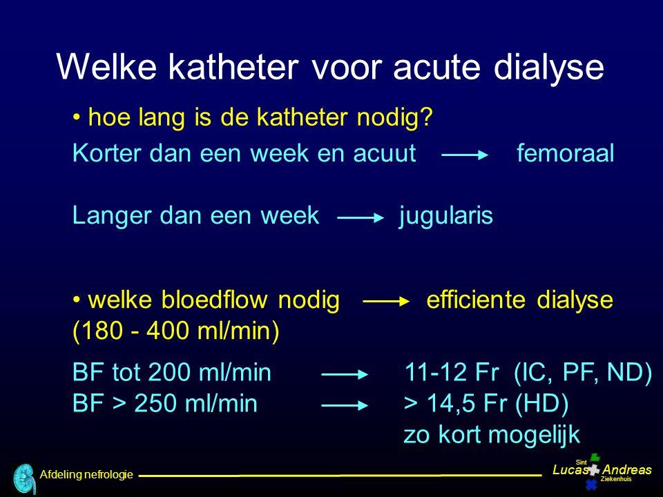 Welke katheter voor acute dialyse