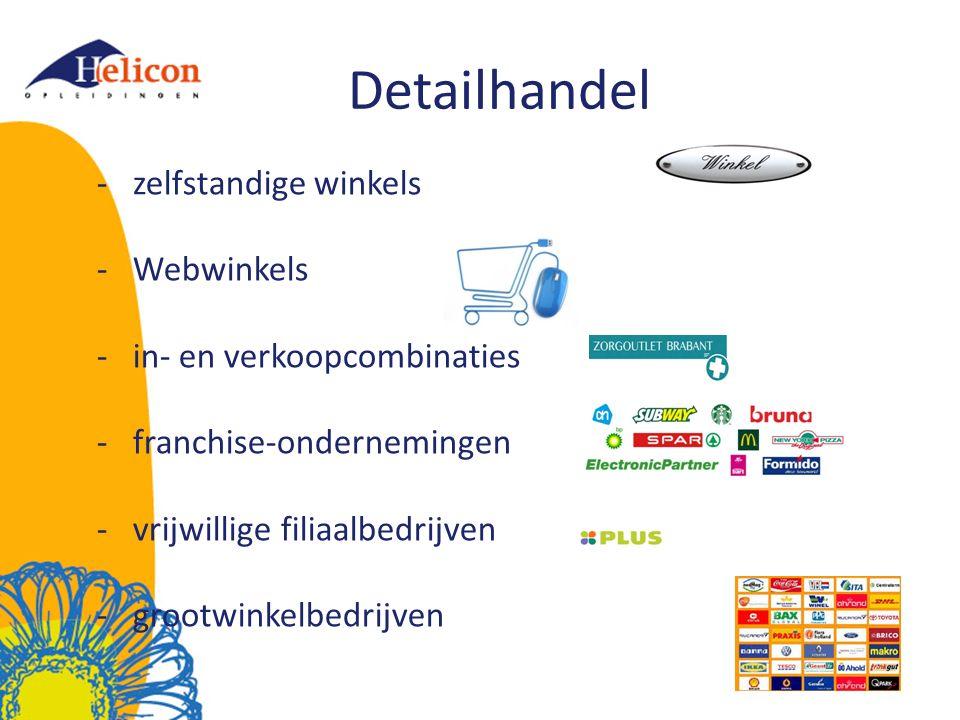 Detailhandel zelfstandige winkels Webwinkels in- en verkoopcombinaties