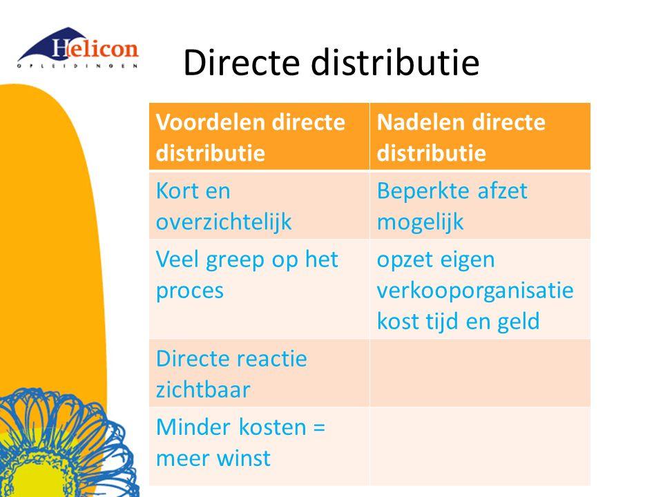 Directe distributie Voordelen directe distributie
