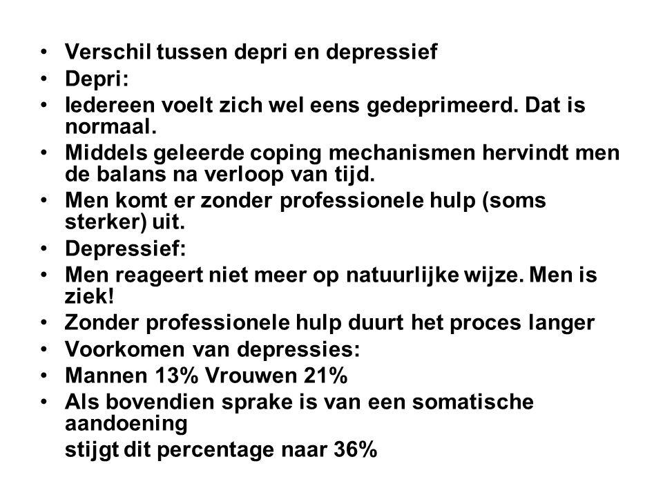 Verschil tussen depri en depressief