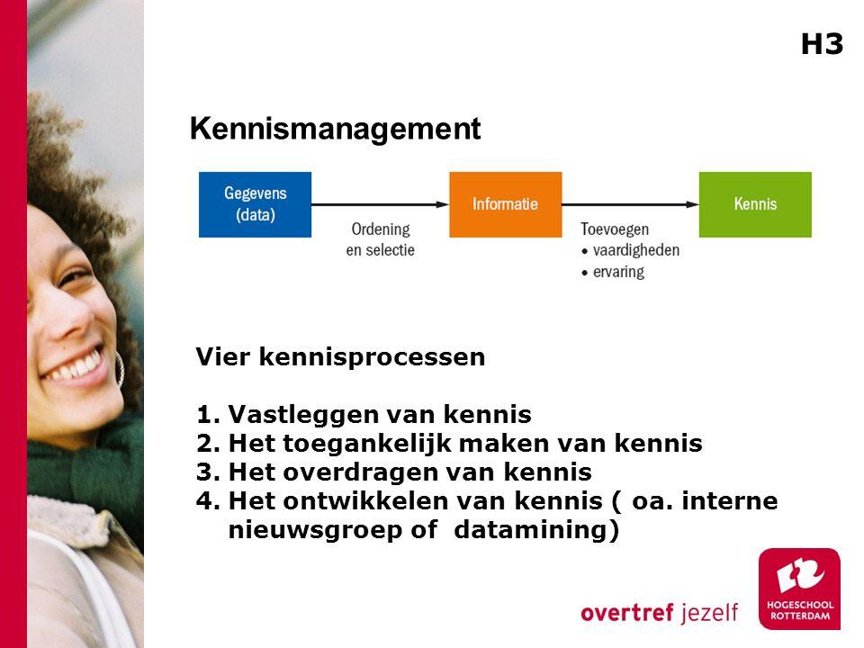 Kennismanagement H3 Vier kennisprocessen Vastleggen van kennis