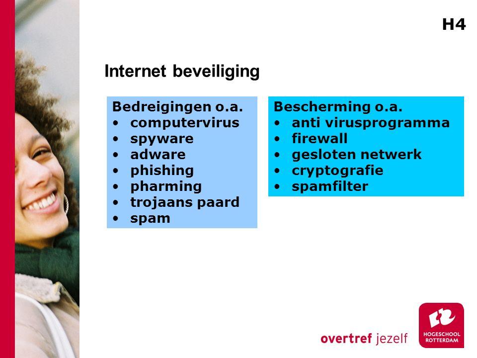 Internet beveiliging H4 Bedreigingen o.a. computervirus spyware adware