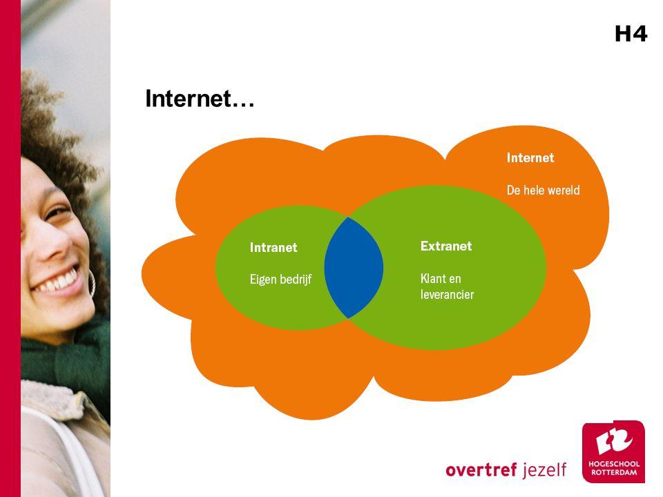 H4 Internet…