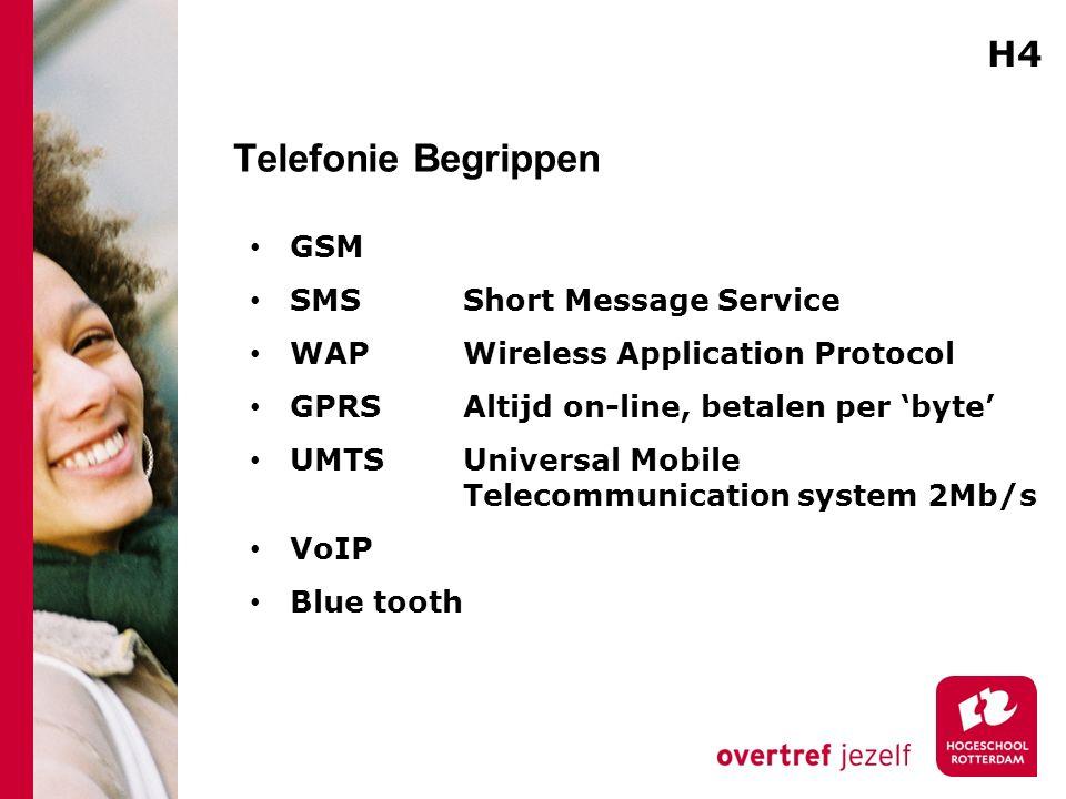 Telefonie Begrippen H4 GSM SMS Short Message Service