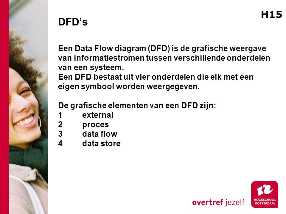 DFD's H15. Een Data Flow diagram (DFD) is de grafische weergave van informatiestromen tussen verschillende onderdelen van een systeem.
