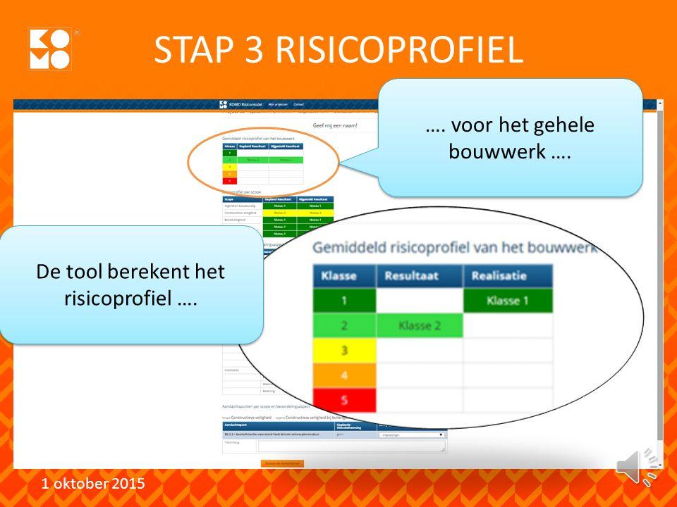 STAP 3 RISICOPROFIEL …. voor het gehele bouwwerk ….