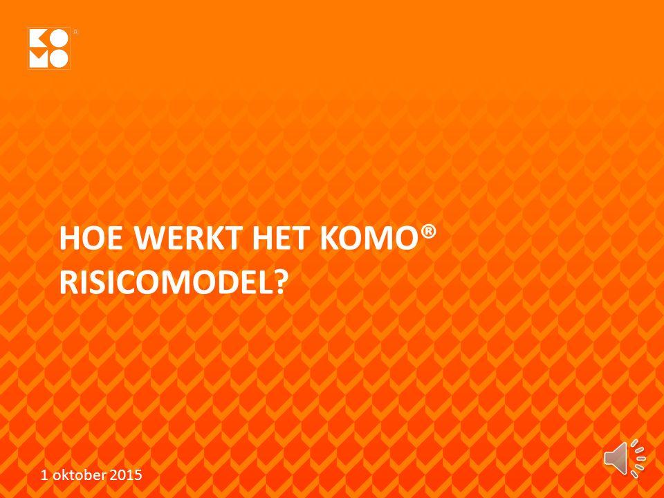 Hoe werkt het KOMO® risicomodel