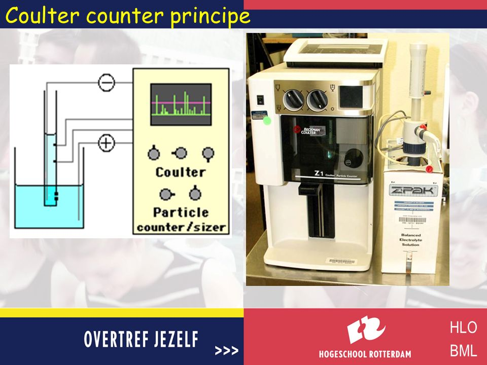 Coulter counter principe