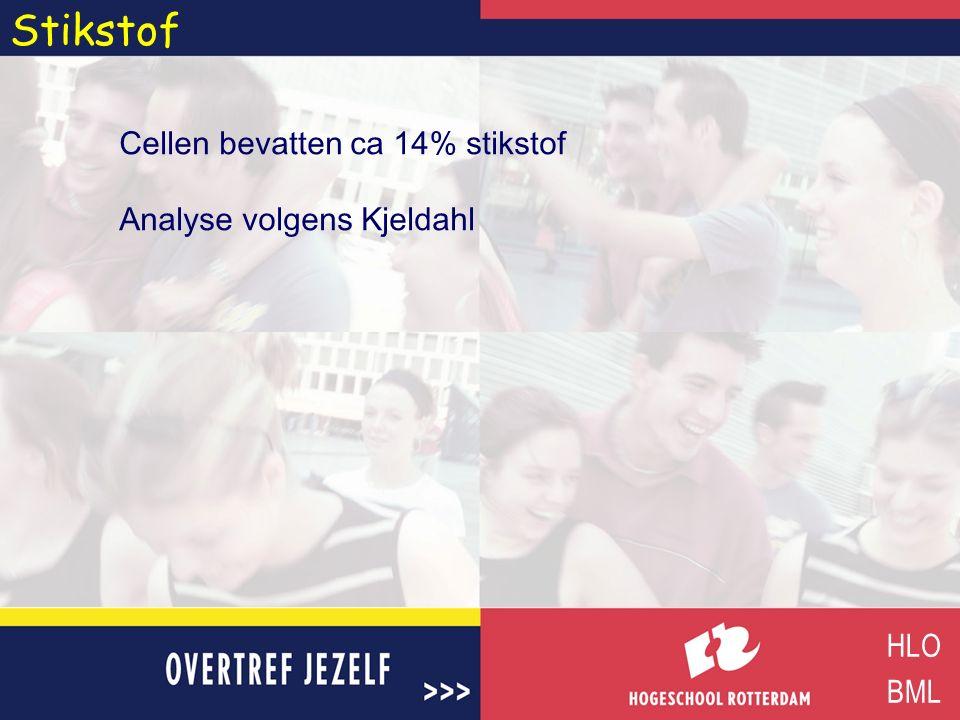 Stikstof Cellen bevatten ca 14% stikstof Analyse volgens Kjeldahl HLO