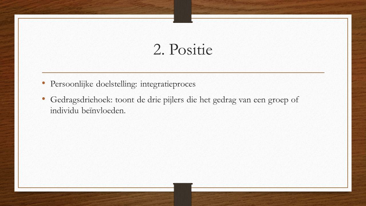 2. Positie Persoonlijke doelstelling: integratieproces