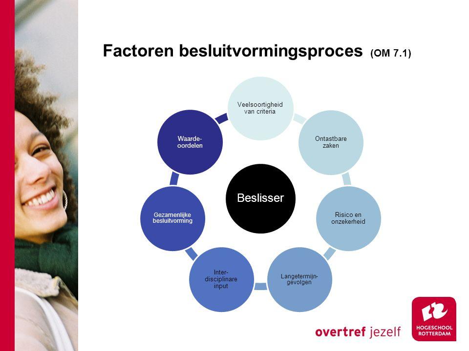 Factoren besluitvormingsproces (OM 7.1)