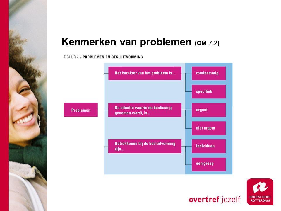 Kenmerken van problemen (OM 7.2)