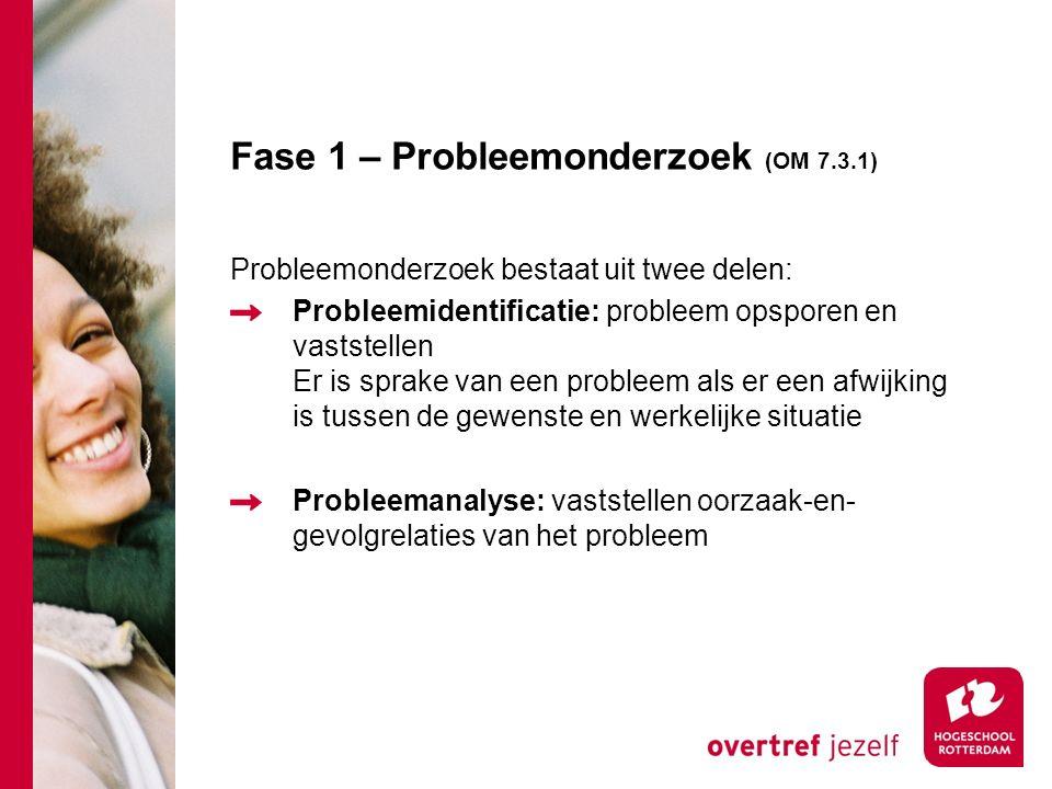 Fase 1 – Probleemonderzoek (OM 7.3.1)