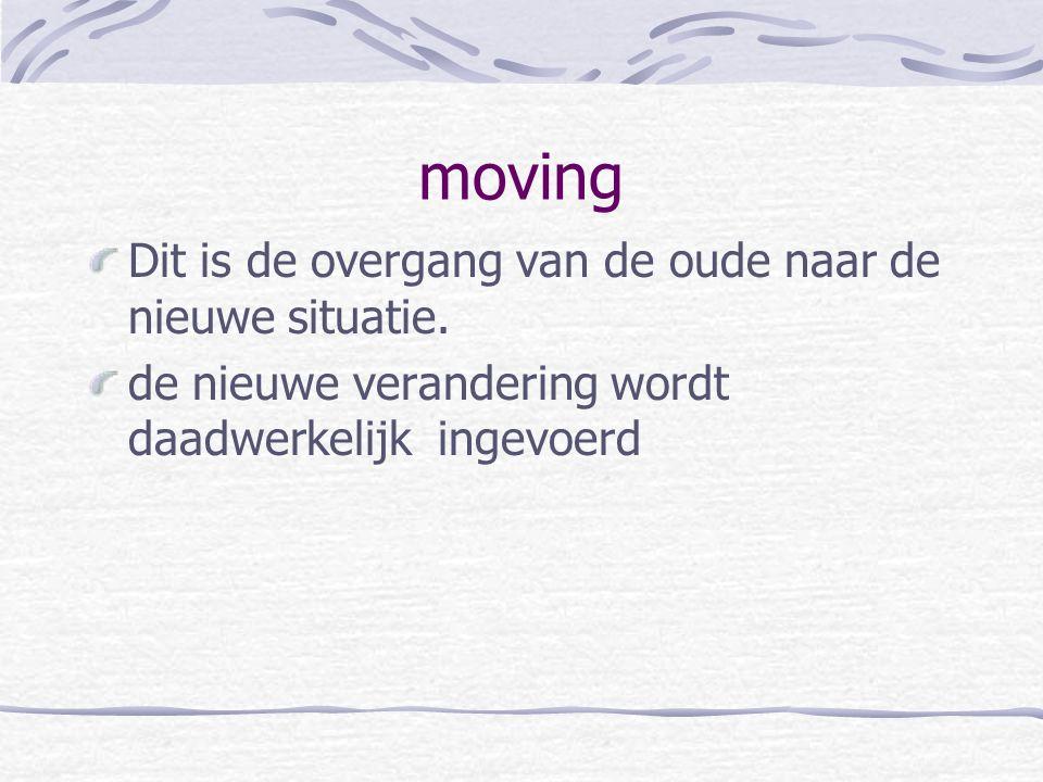 moving Dit is de overgang van de oude naar de nieuwe situatie.