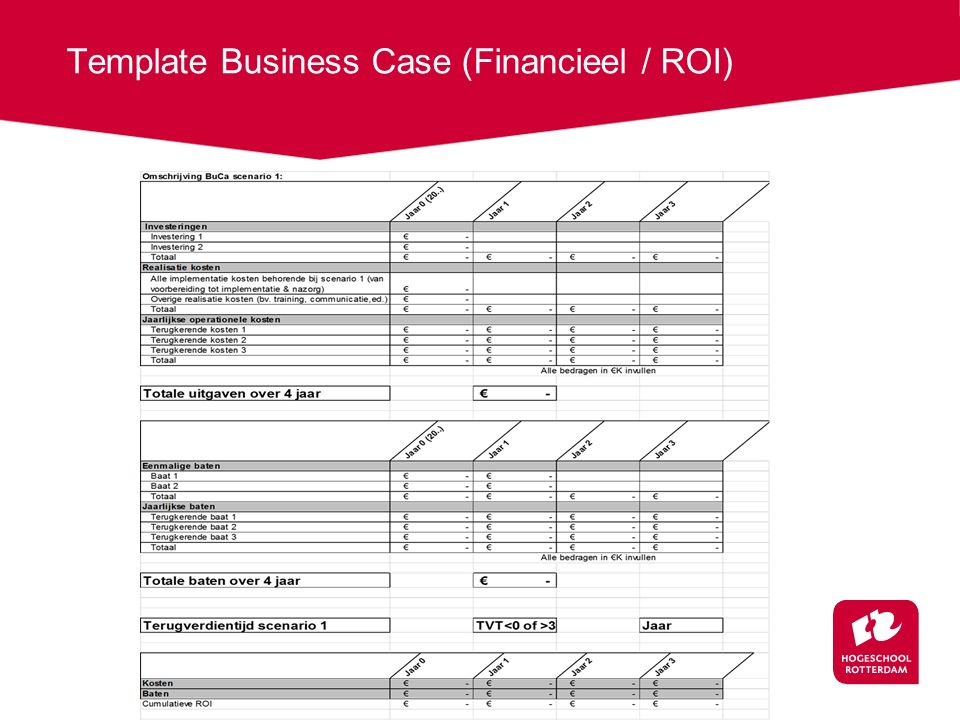 Template Business Case (Financieel / ROI)