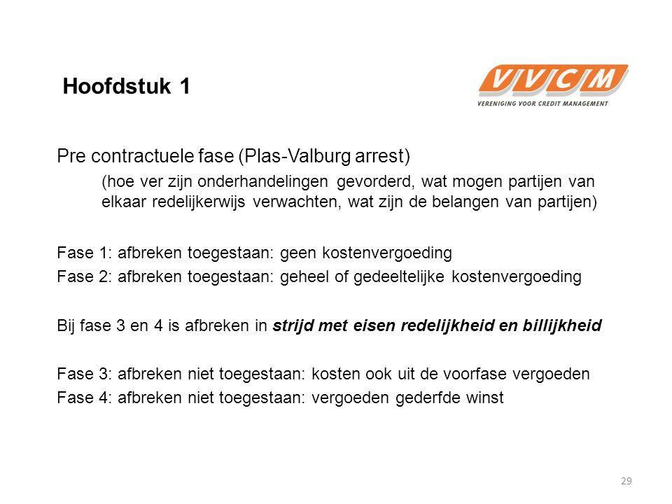 Hoofdstuk 1 Pre contractuele fase (Plas-Valburg arrest)