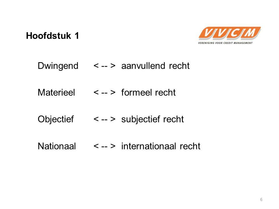 Hoofdstuk 1 Dwingend < -- > aanvullend recht. Materieel < -- > formeel recht. Objectief < -- > subjectief recht.