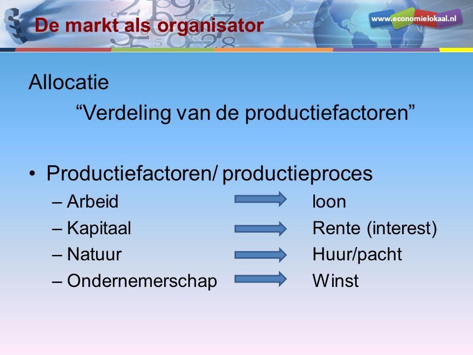 De markt als organisator
