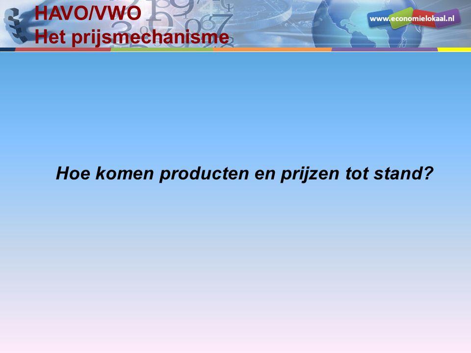 HAVO/VWO Het prijsmechanisme