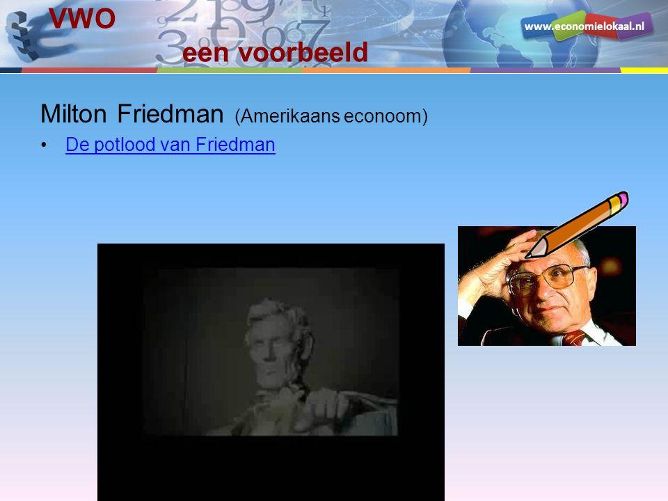 VWO een voorbeeld Milton Friedman (Amerikaans econoom)