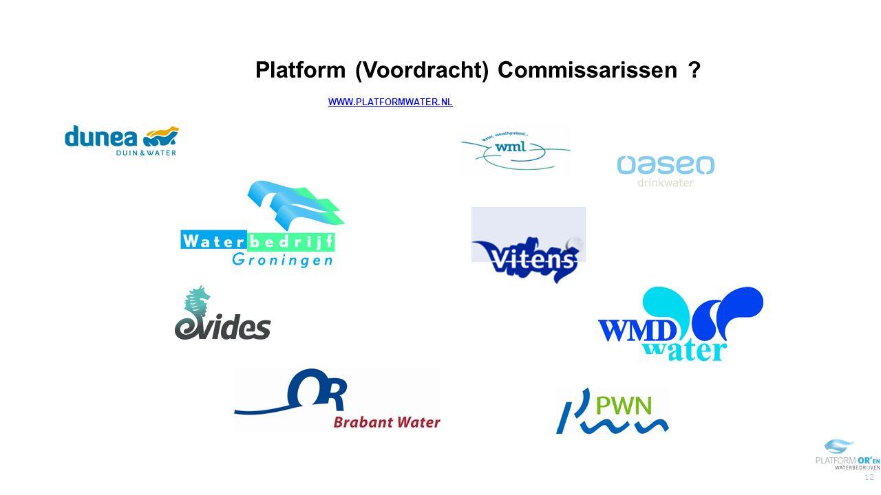 Platform (Voordracht) Commissarissen WWW.PLATFORMWATER.NL