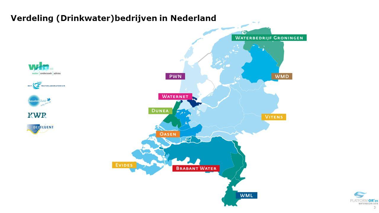 Verdeling (Drinkwater)bedrijven in Nederland