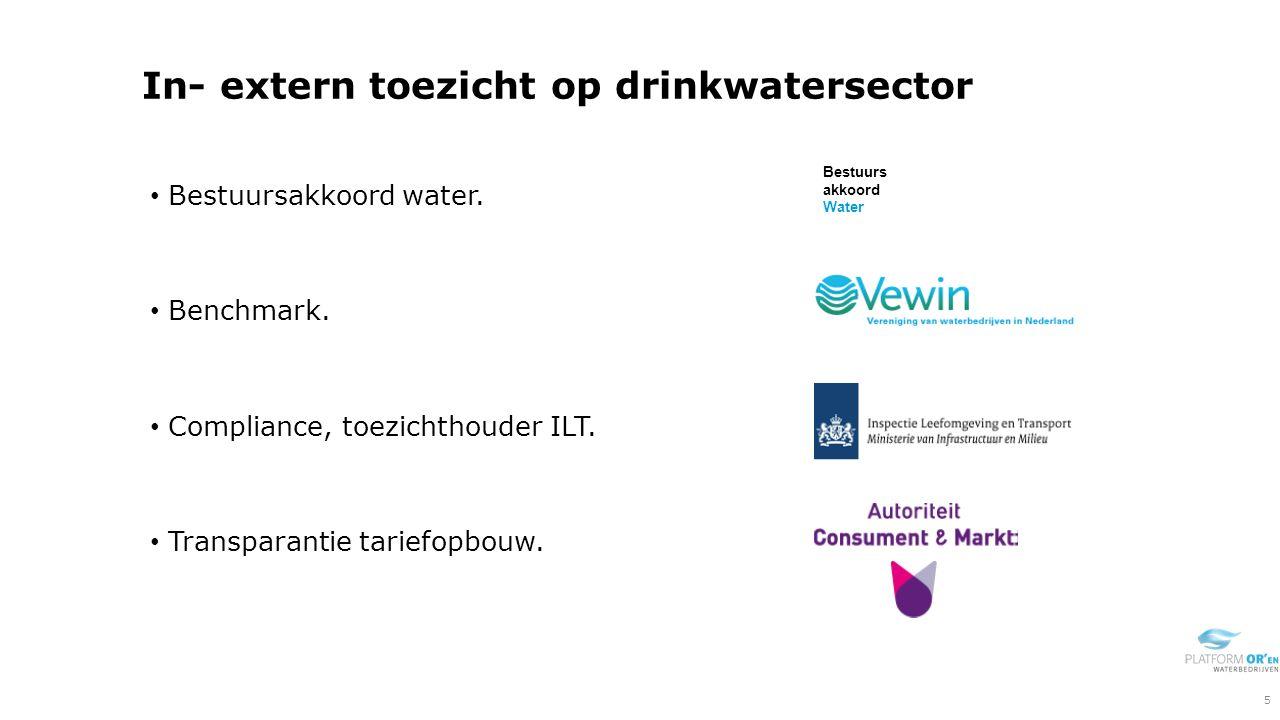 In- extern toezicht op drinkwatersector