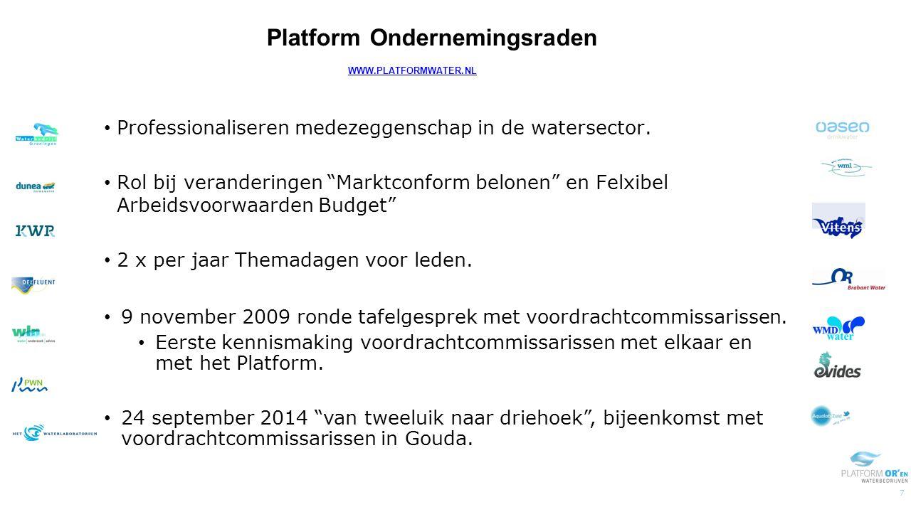 Platform Ondernemingsraden WWW.PLATFORMWATER.NL
