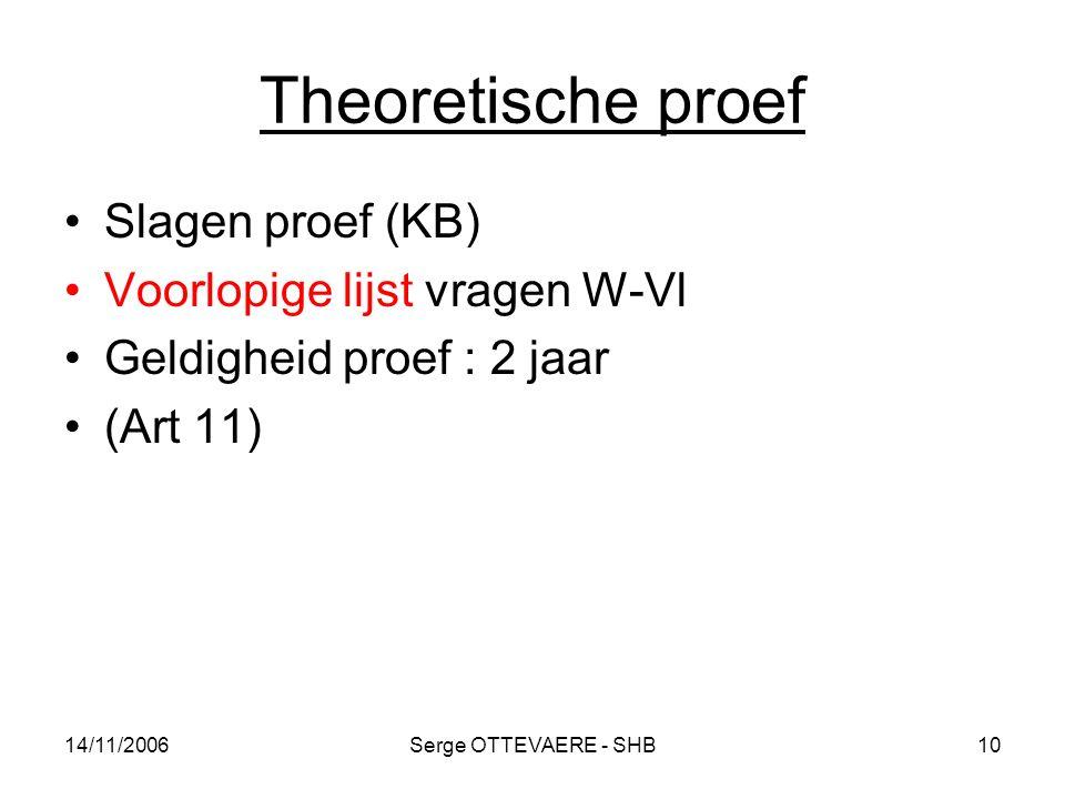 Theoretische proef Slagen proef (KB) Voorlopige lijst vragen W-Vl