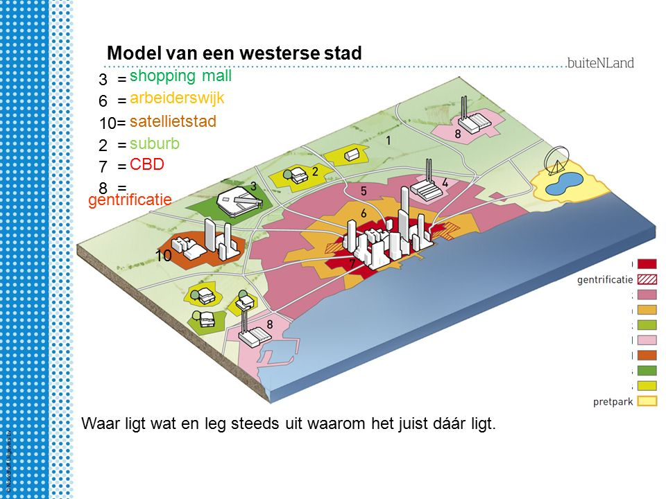 3 = 6 = 7 = suburbs Model van een westerse stad shopping mall 3 = 6 =