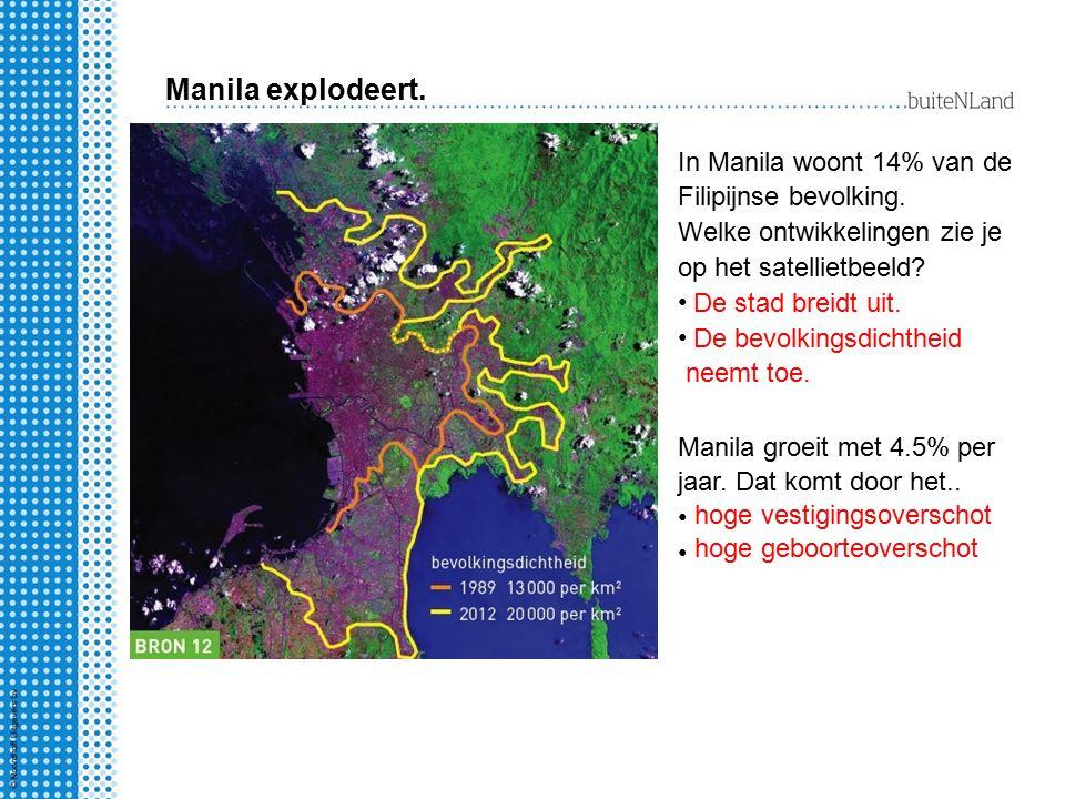 Manila explodeert. In Manila woont 14% van de Filipijnse bevolking.