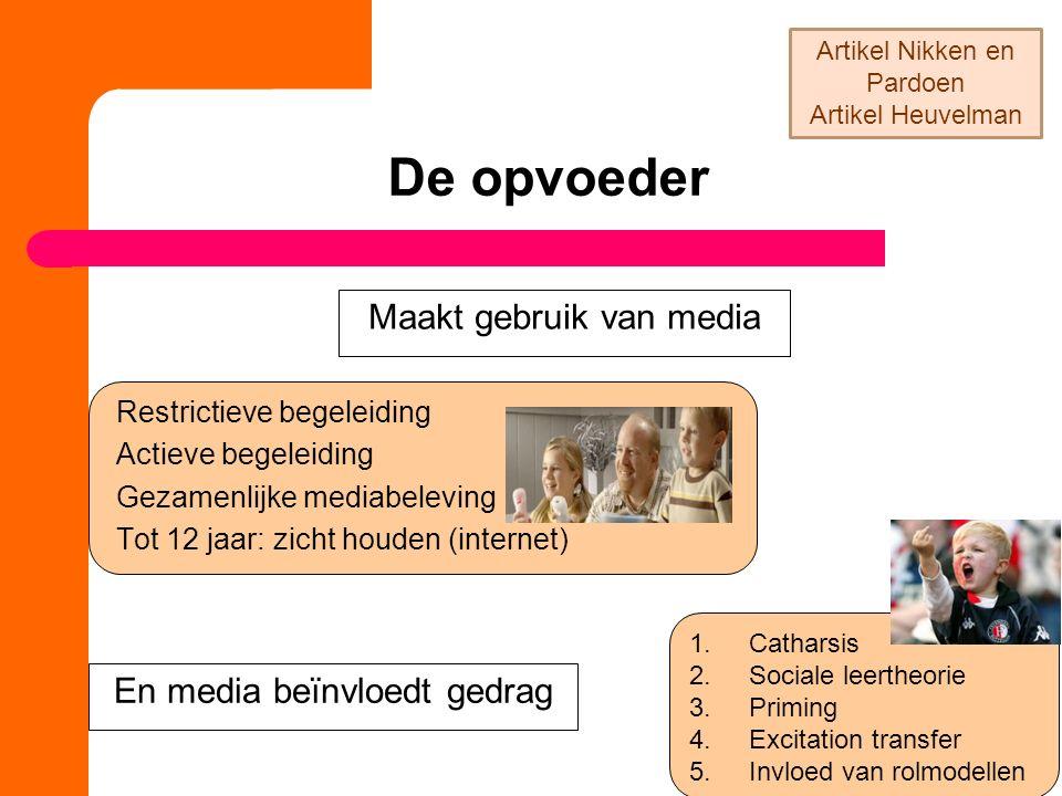 De opvoeder Maakt gebruik van media En media beïnvloedt gedrag