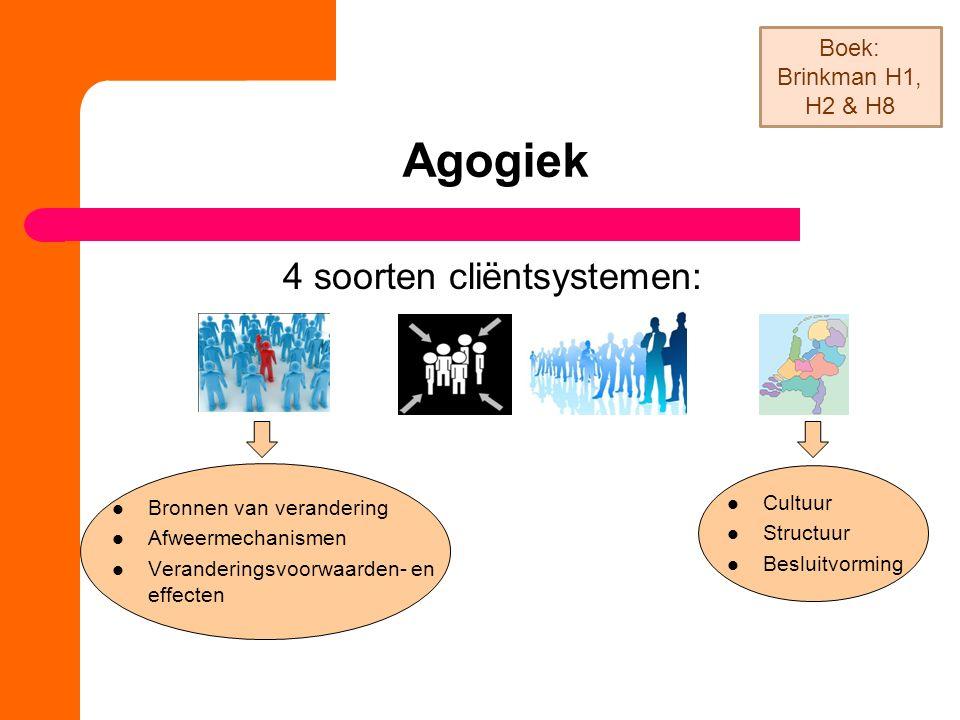 4 soorten cliëntsystemen: