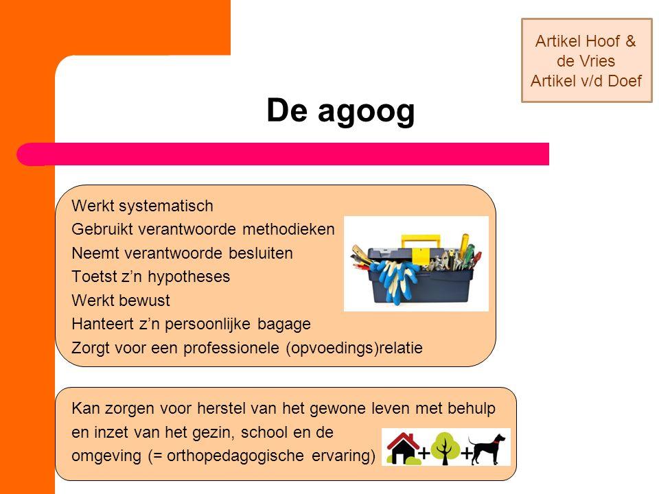 De agoog Artikel Hoof & de Vries Artikel v/d Doef