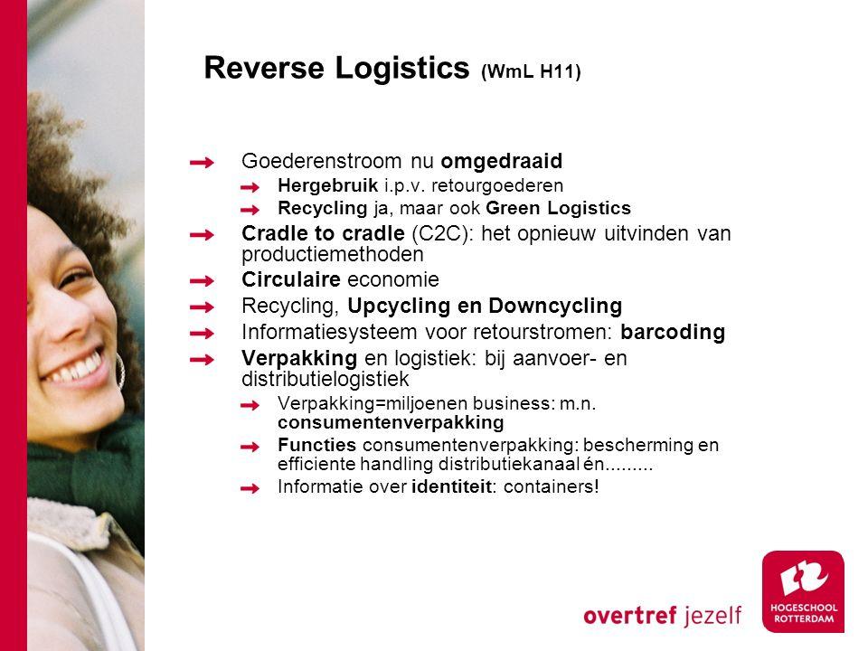 Reverse Logistics (WmL H11)
