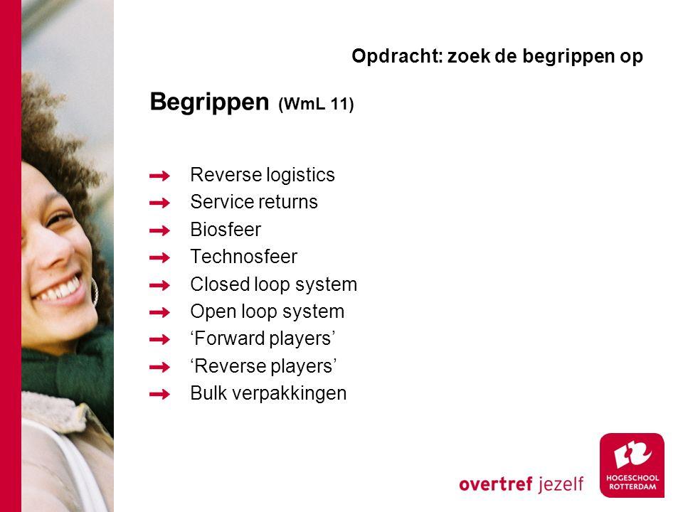 Begrippen (WmL 11) Opdracht: zoek de begrippen op Reverse logistics