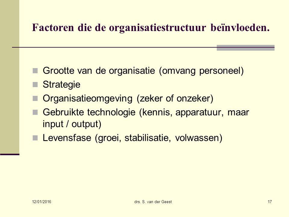 Factoren die de organisatiestructuur beïnvloeden.