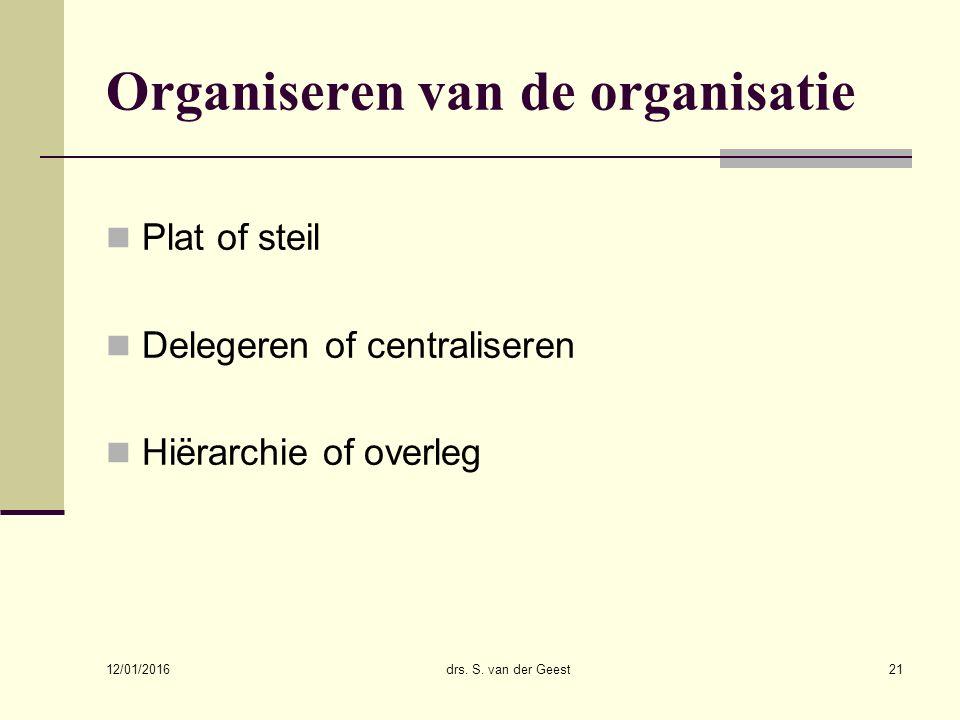 Organiseren van de organisatie