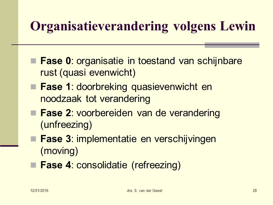 Organisatieverandering volgens Lewin