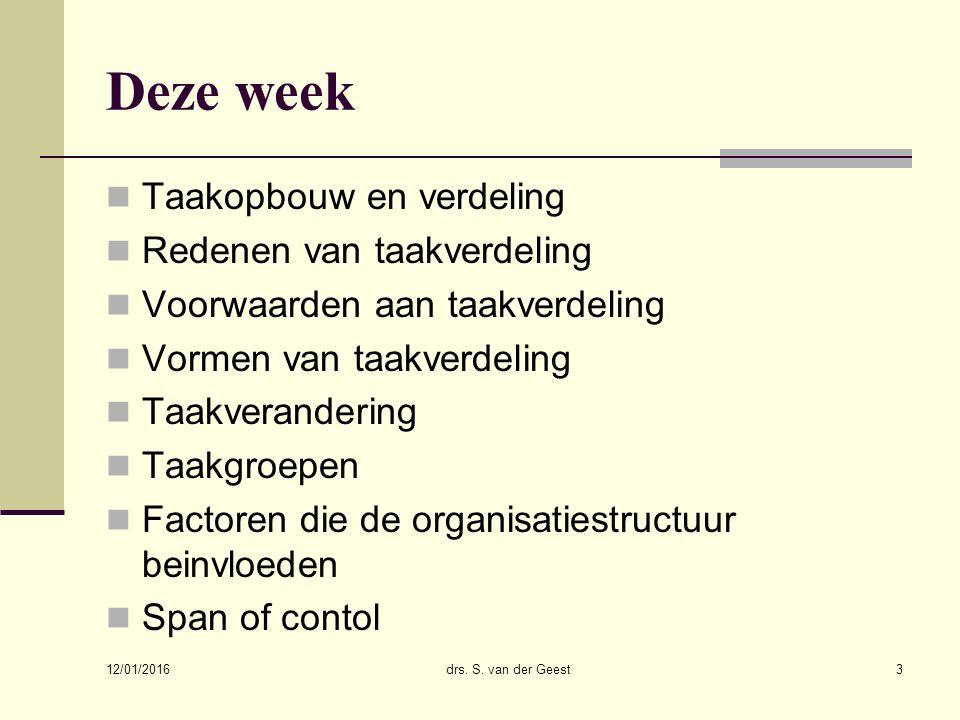 Deze week Taakopbouw en verdeling Redenen van taakverdeling