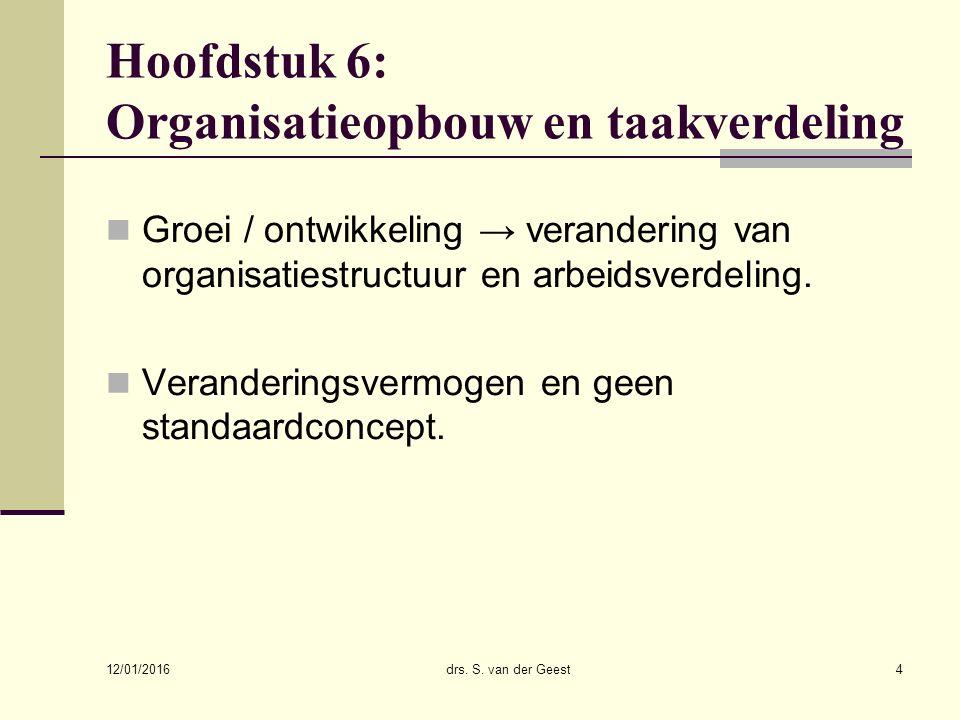 Hoofdstuk 6: Organisatieopbouw en taakverdeling