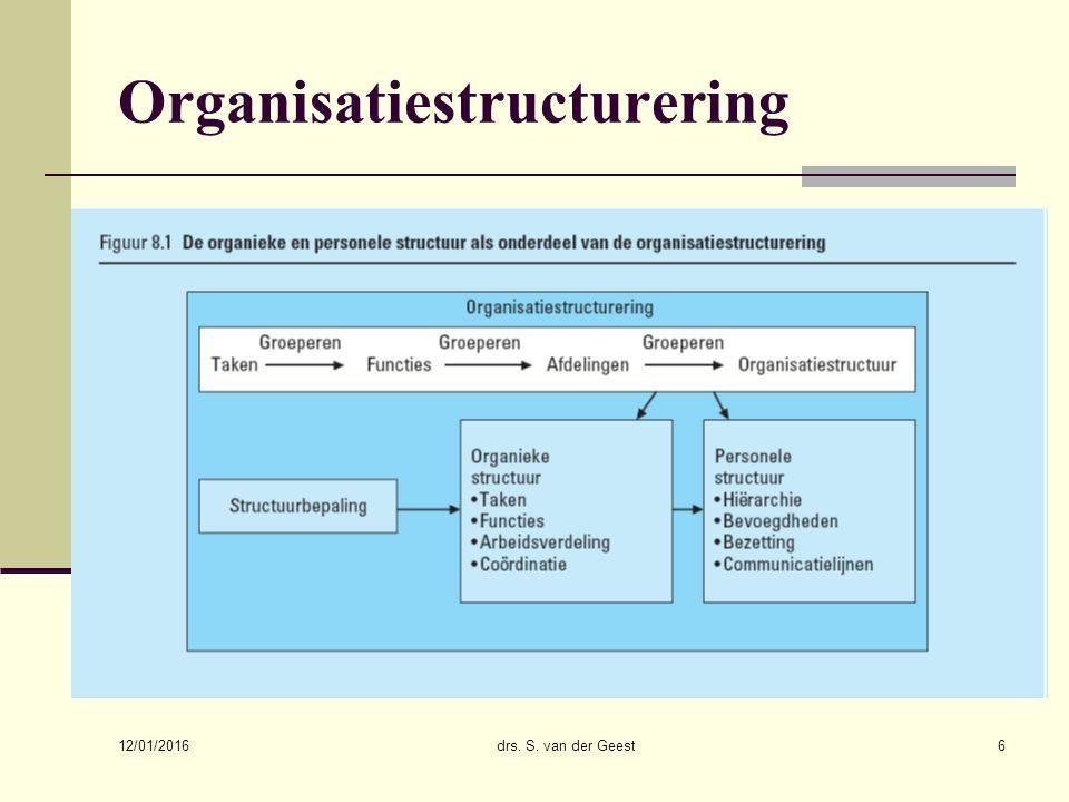 Organisatiestructurering