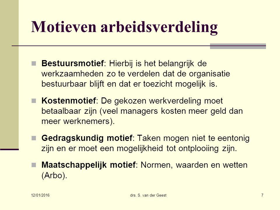 Motieven arbeidsverdeling