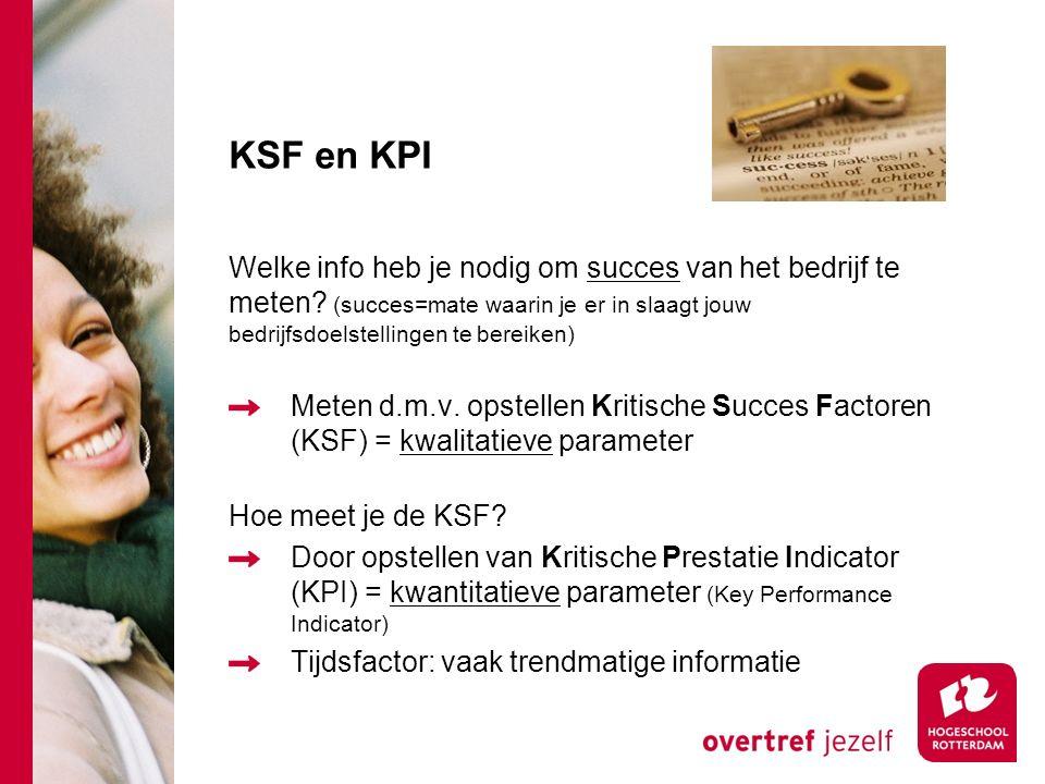 KSF en KPI Welke info heb je nodig om succes van het bedrijf te meten (succes=mate waarin je er in slaagt jouw bedrijfsdoelstellingen te bereiken)
