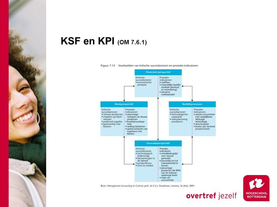 KSF en KPI (OM 7.6.1)
