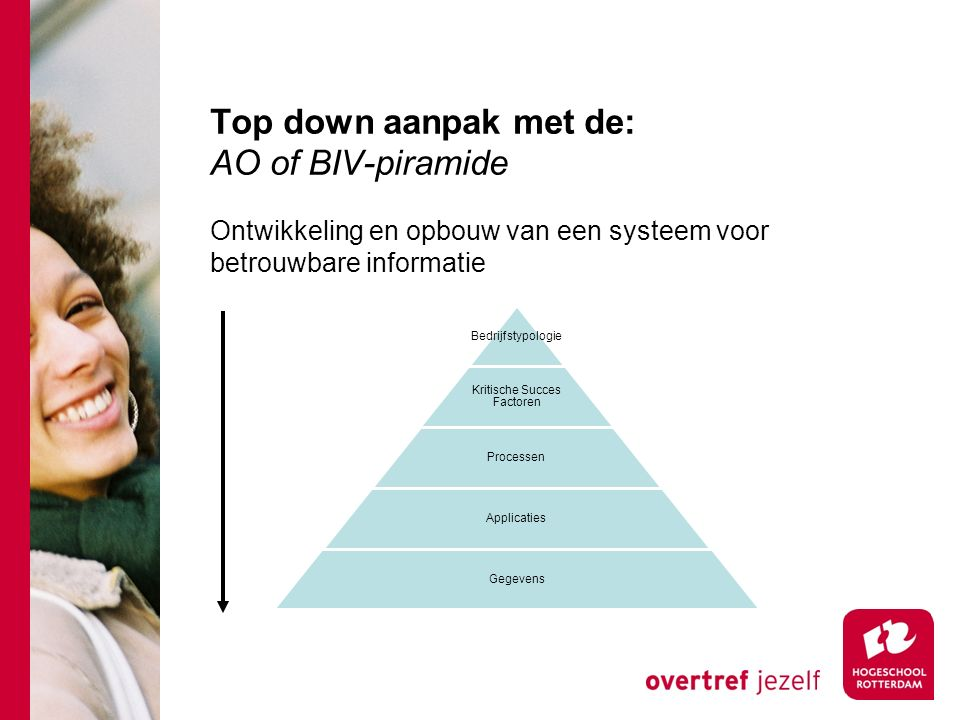 Top down aanpak met de: AO of BIV-piramide