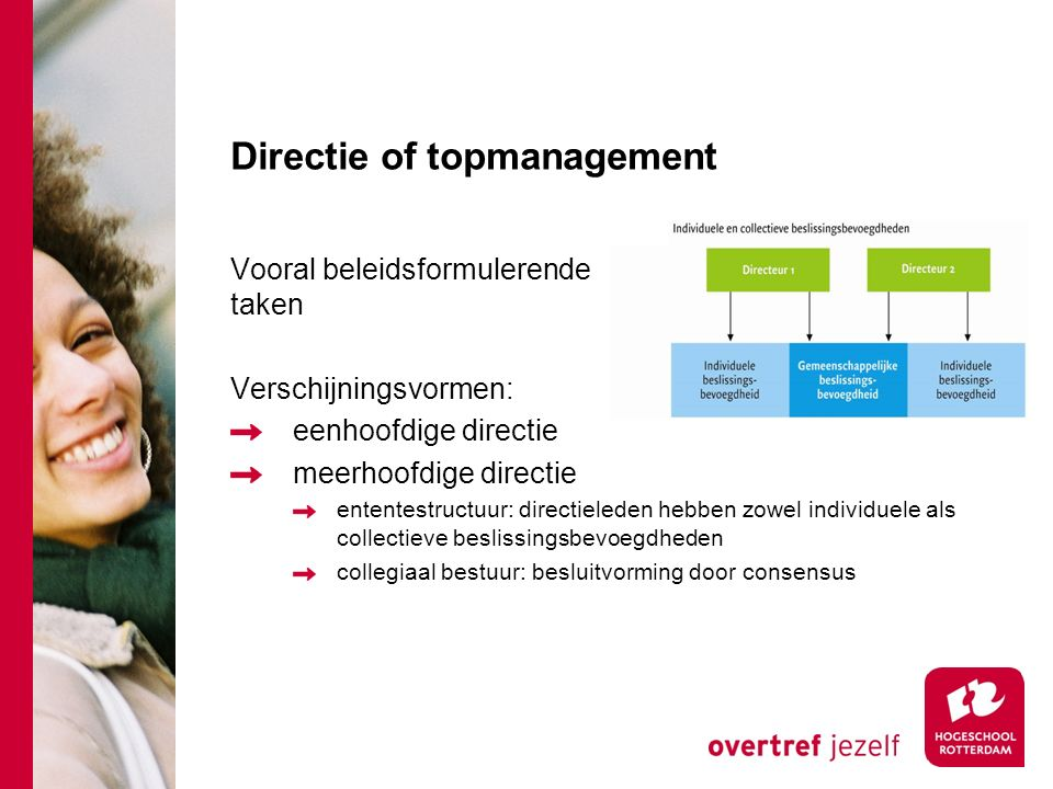 Directie of topmanagement